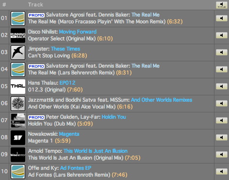 Lars Behrenroth Traxsource Top 10 October 2012